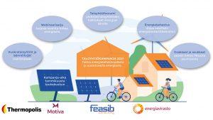 Taloyhtiökampanja on tarkoitettu taloyhtiöiden hallituksen jäsenille, isännöitisjöille ja vuokrataloyhtiöille. Luvassa on webinaareja, ttaloyhtiöfoorumitoimintaa, energianeuvontaa ja energiatarkastus työkalun sisällön avaamista.